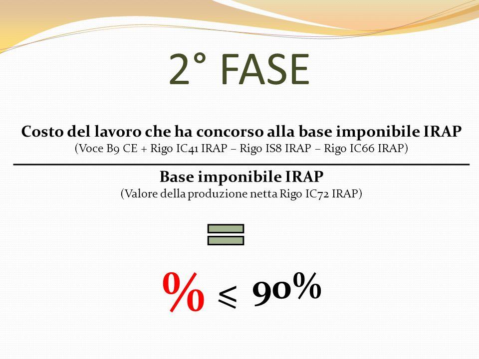 2° FASE Costo del lavoro che ha concorso alla base imponibile IRAP (Voce B9 CE + Rigo IC41 IRAP – Rigo IS8 IRAP – Rigo IC66 IRAP) Base imponibile IRAP
