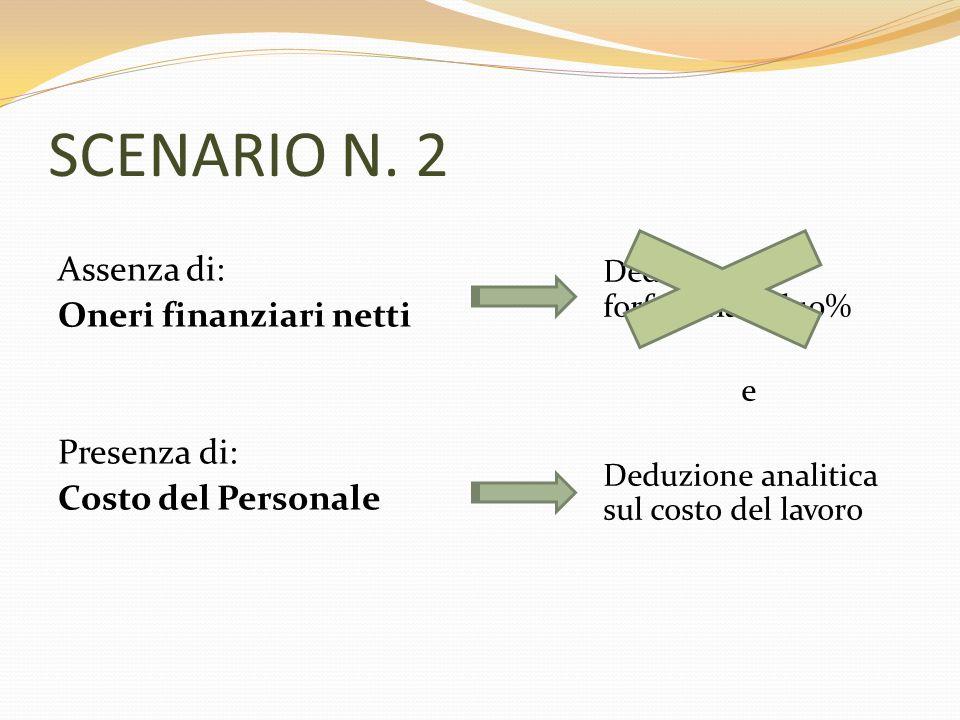 SCENARIO N. 2 Assenza di: Oneri finanziari netti Presenza di: Costo del Personale Deduzione forfettaria del 10% e Deduzione analitica sul costo del la