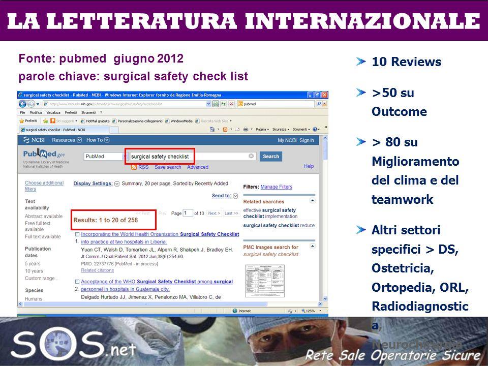 LA LETTERATURA INTERNAZIONALE 10 Reviews >50 su Outcome > 80 su Miglioramento del clima e del teamwork Altri settori specifici > DS, Ostetricia, Ortop