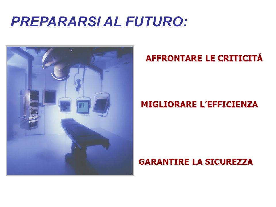 AFFRONTARE LE CRITICITÁ PREPARARSI AL FUTURO: MIGLIORARE LEFFICIENZA GARANTIRE LA SICUREZZA