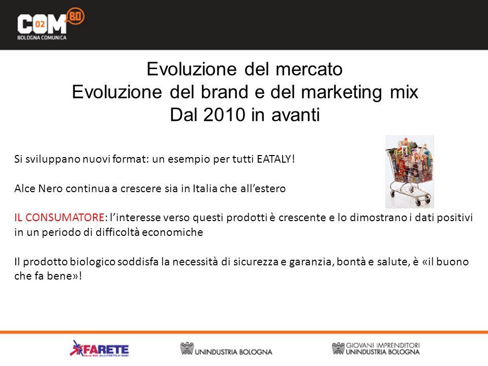 Evoluzione del mercato Evoluzione del brand e del marketing mix Dal 2010 in avanti Si sviluppano nuovi format: un esempio per tutti EATALY.