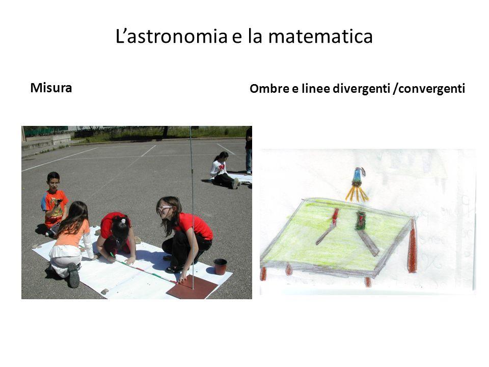 Lastronomia e la matematica Misura Ombre e linee divergenti /convergenti