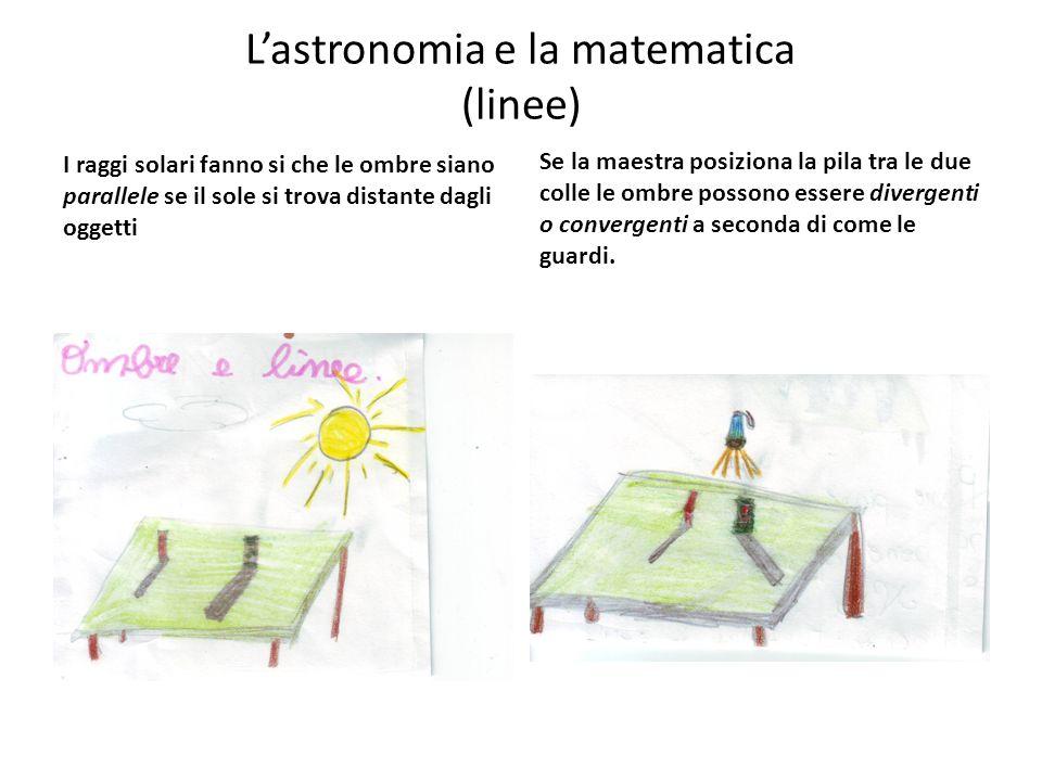 Lastronomia e la matematica (linee) I raggi solari fanno si che le ombre siano parallele se il sole si trova distante dagli oggetti Se la maestra posi