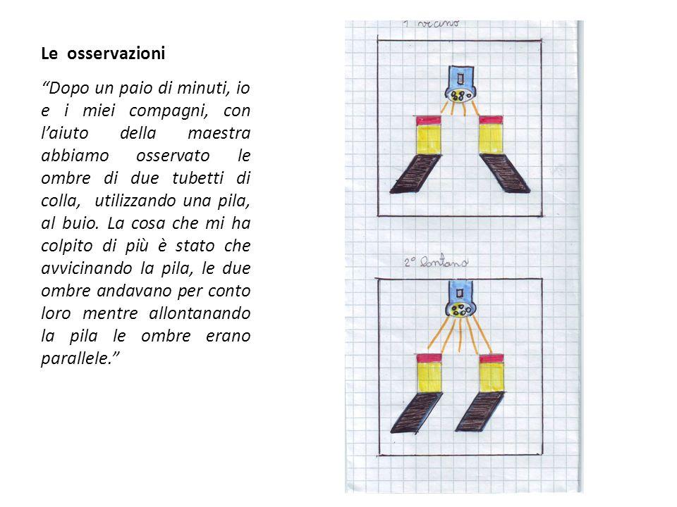 Lastronomia e la matematica Ombre: figure geometriche (veramente) piane Linee perpendicolari
