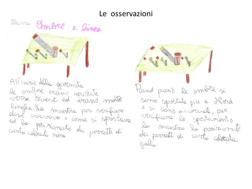 Raccontiamo lattività con il fumetto 2° By Alessandro