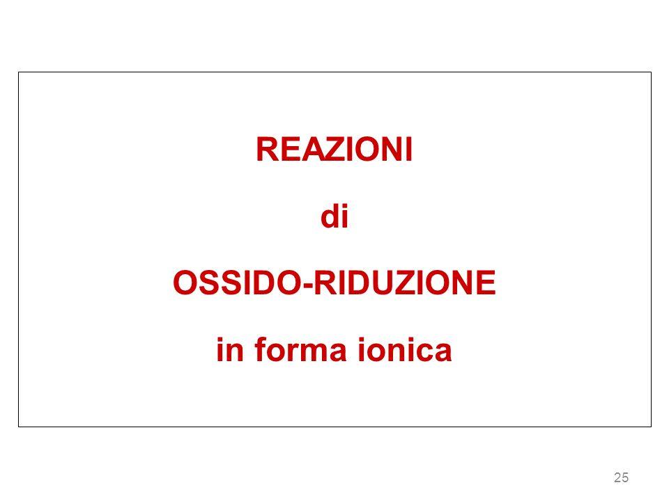 25 REAZIONI di OSSIDO-RIDUZIONE in forma ionica