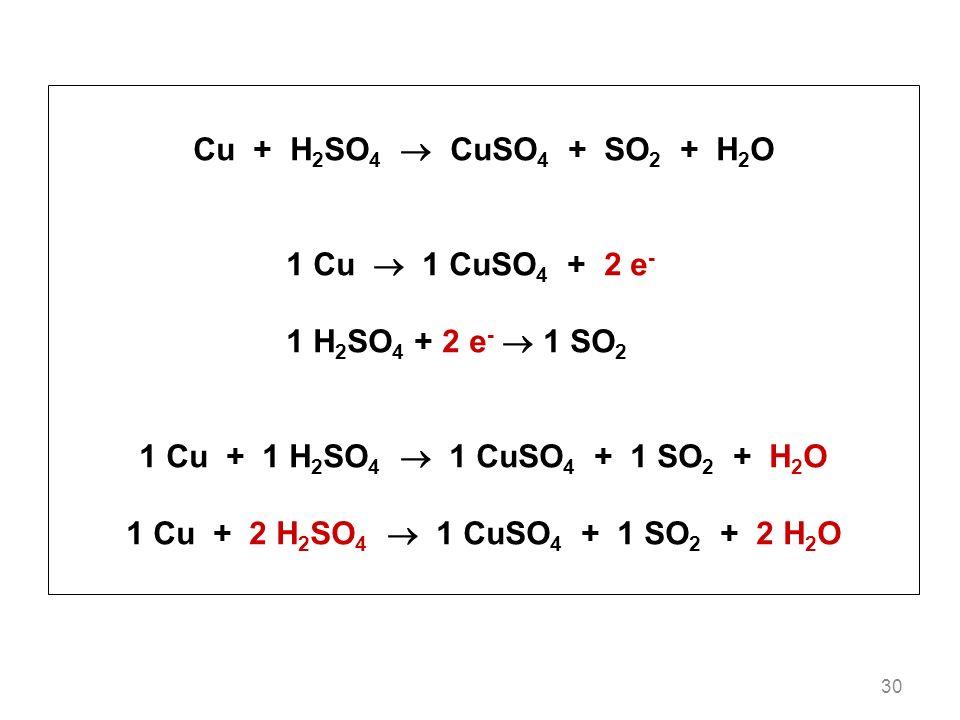 30 Cu + H 2 SO 4 CuSO 4 + SO 2 + H 2 O 1 Cu 1 CuSO 4 + 2 e - 1 H 2 SO 4 + 2 e - 1 SO 2 1 Cu + 1 H 2 SO 4 1 CuSO 4 + 1 SO 2 + H 2 O 1 Cu + 2 H 2 SO 4 1