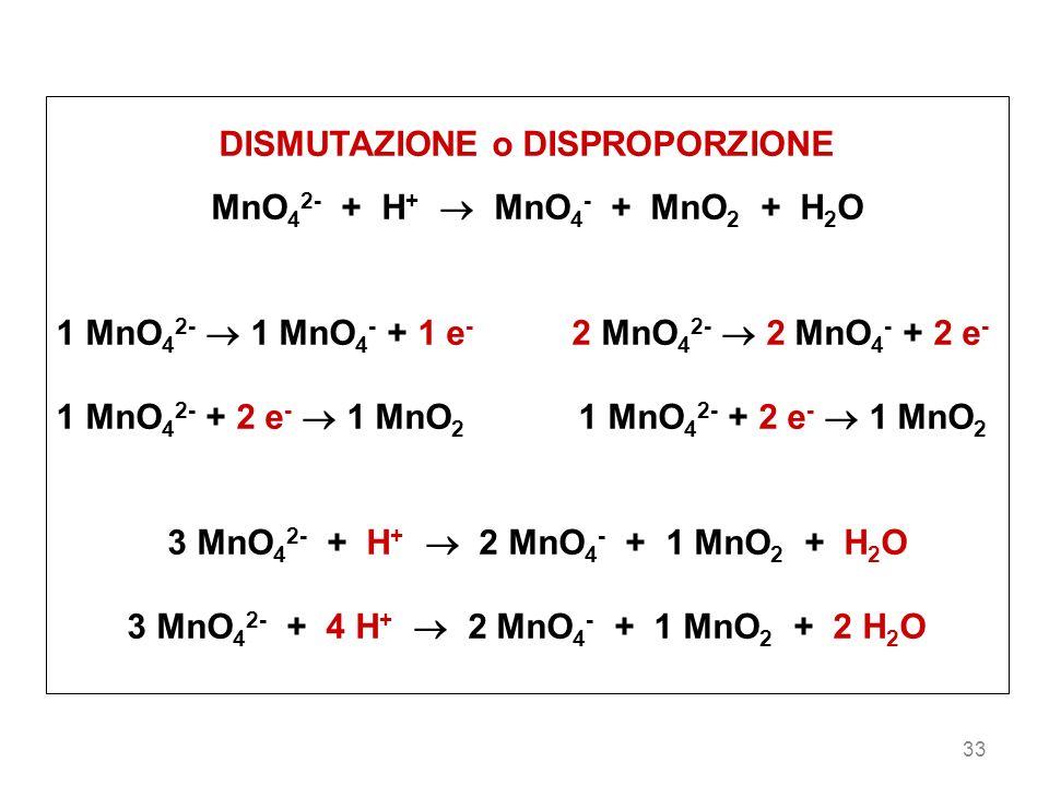 33 DISMUTAZIONE o DISPROPORZIONE MnO 4 2- + H + MnO 4 - + MnO 2 + H 2 O 1 MnO 4 2- 1 MnO 4 - + 1 e - 2 MnO 4 2- 2 MnO 4 - + 2 e - 1 MnO 4 2- + 2 e - 1 MnO 2 3 MnO 4 2- + H + 2 MnO 4 - + 1 MnO 2 + H 2 O 3 MnO 4 2- + 4 H + 2 MnO 4 - + 1 MnO 2 + 2 H 2 O