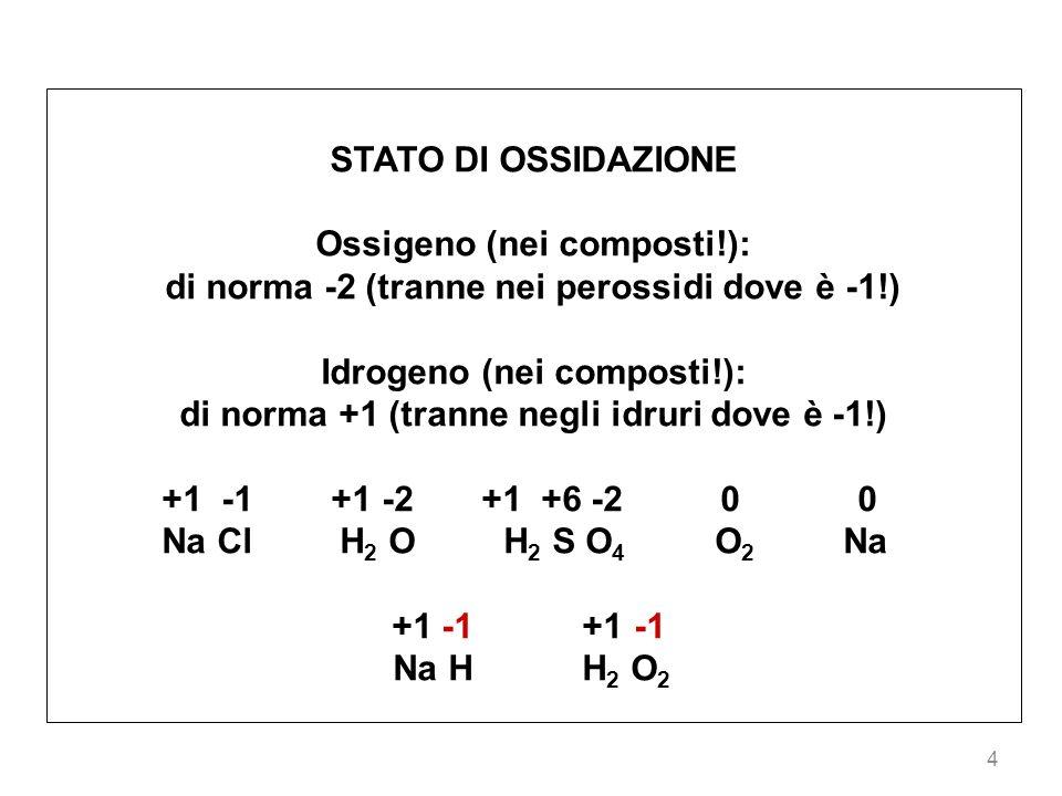 4 STATO DI OSSIDAZIONE Ossigeno (nei composti!): di norma -2 (tranne nei perossidi dove è -1!) Idrogeno (nei composti!): di norma +1 (tranne negli idruri dove è -1!) +1 -1 +1 -2 +1 +6 -2 0 0 Na Cl H 2 O H 2 S O 4 O 2 Na +1 -1+1 -1 Na HH 2 O 2