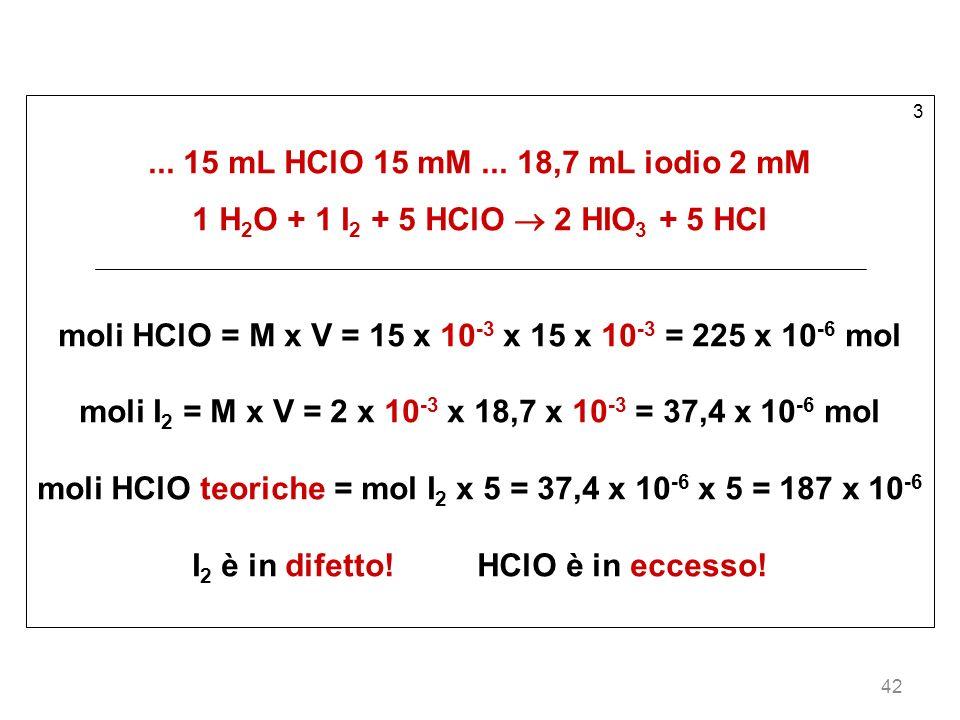 42 3... 15 mL HClO 15 mM... 18,7 mL iodio 2 mM 1 H 2 O + 1 I 2 + 5 HClO 2 HIO 3 + 5 HCl moli HClO = M x V = 15 x 10 -3 x 15 x 10 -3 = 225 x 10 -6 mol