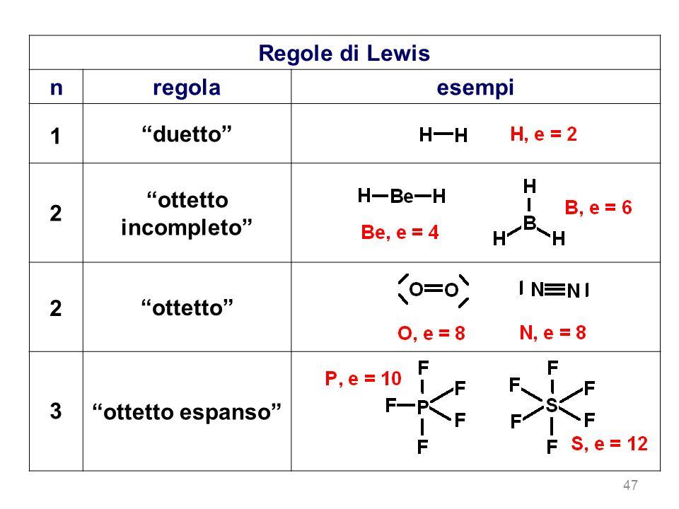 47 Regole di Lewis nregolaesempi 1 duetto 2 ottetto incompleto 2 ottetto 3 ottetto espanso