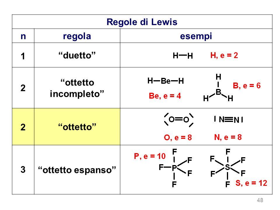 48 Regole di Lewis nregolaesempi 1 duetto 2 ottetto incompleto 2 ottetto 3 ottetto espanso