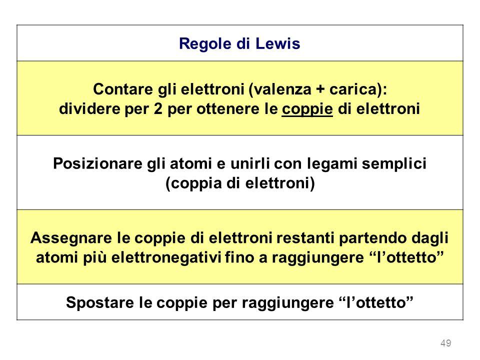 49 Regole di Lewis Contare gli elettroni (valenza + carica): dividere per 2 per ottenere le coppie di elettroni Posizionare gli atomi e unirli con legami semplici (coppia di elettroni) Assegnare le coppie di elettroni restanti partendo dagli atomi più elettronegativi fino a raggiungere lottetto Spostare le coppie per raggiungere lottetto