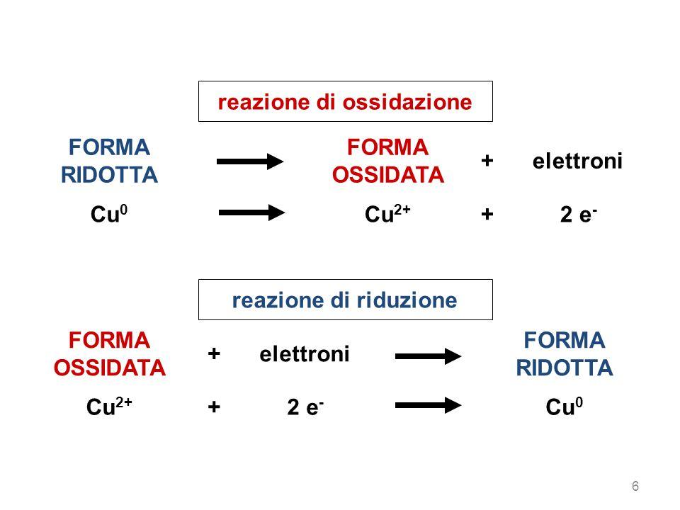 6 Cu 2+ 2 e - Cu 0 + FORMA RIDOTTA elettroni FORMA OSSIDATA + reazione di ossidazione FORMA OSSIDATA elettroni FORMA RIDOTTA + reazione di riduzione Cu 2+ 2 e - Cu 0 +