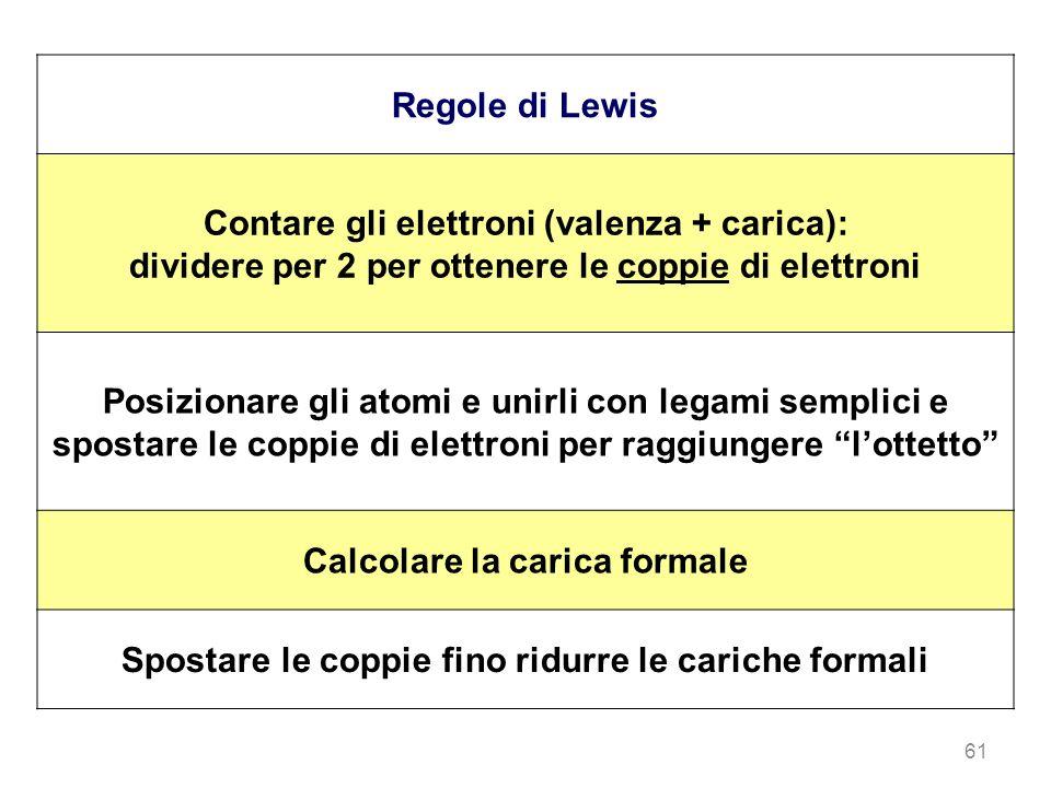 61 Regole di Lewis Contare gli elettroni (valenza + carica): dividere per 2 per ottenere le coppie di elettroni Posizionare gli atomi e unirli con legami semplici e spostare le coppie di elettroni per raggiungere lottetto Calcolare la carica formale Spostare le coppie fino ridurre le cariche formali
