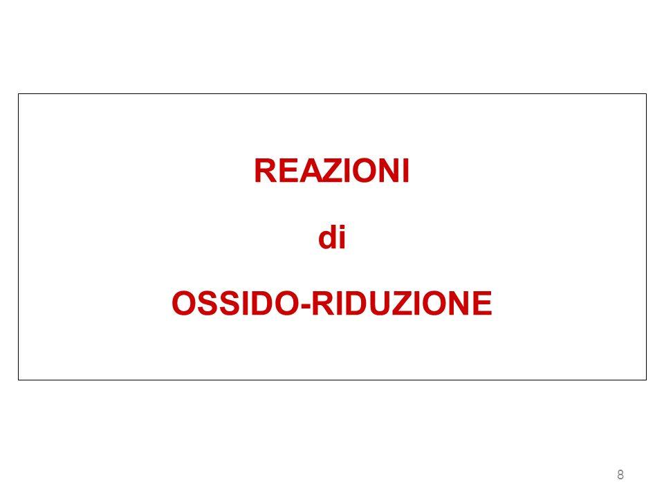 8 REAZIONI di OSSIDO-RIDUZIONE