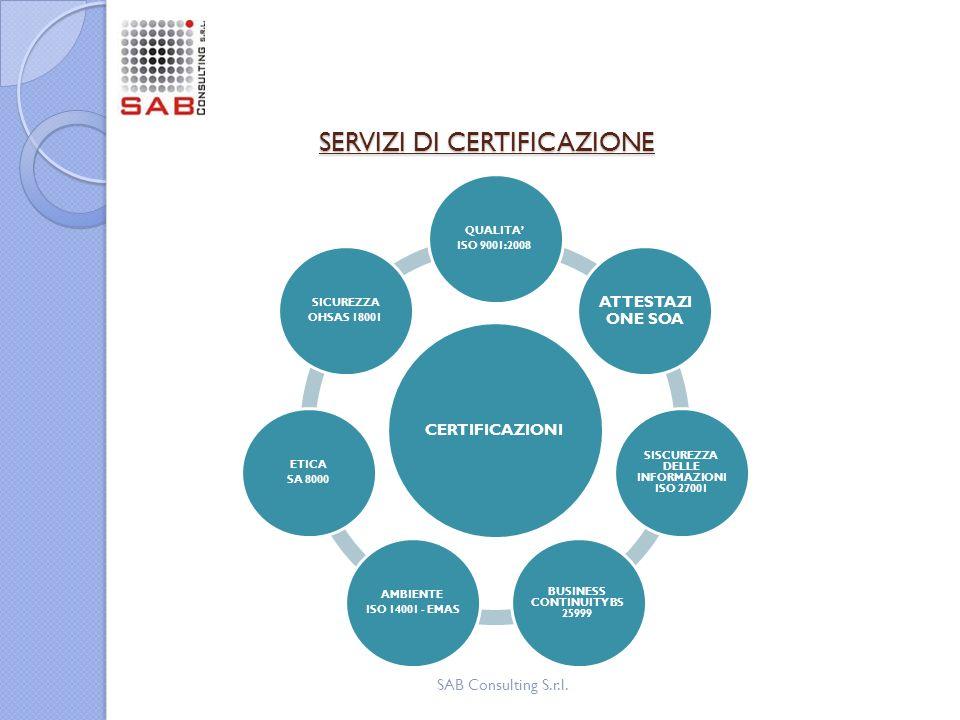 SERVIZI DI CERTIFICAZIONE CERTIFICAZIONI QUALITA ISO 9001:2008 ATTESTAZI ONE SOA SISCUREZZA DELLE INFORMAZIONI ISO 27001 BUSINESS CONTINUITY BS 25999 AMBIENTE ISO 14001 - EMAS ETICA SA 8000 SICUREZZA OHSAS 18001 SAB Consulting S.r.l.
