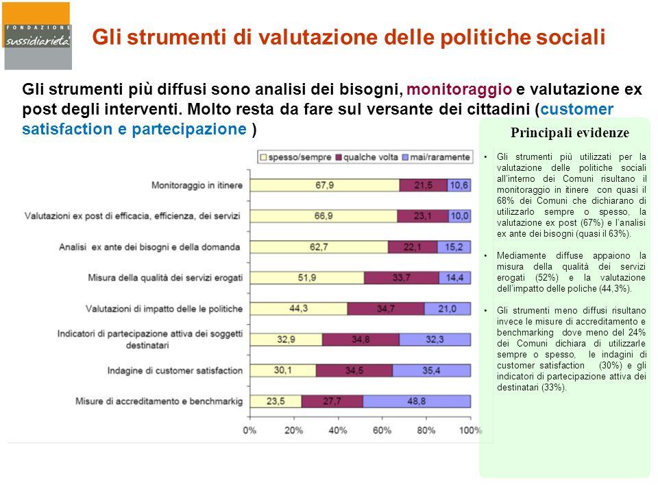 Gli strumenti di valutazione delle politiche sociali Gli strumenti più diffusi sono analisi dei bisogni, monitoraggio e valutazione ex post degli inte