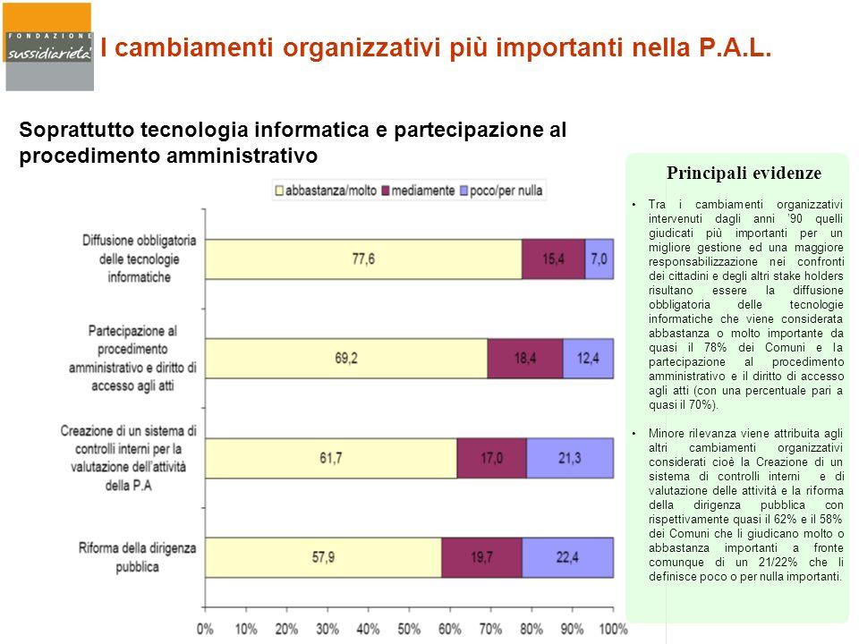 I cambiamenti organizzativi più importanti nella P.A.L. Soprattutto tecnologia informatica e partecipazione al procedimento amministrativo Tra i cambi