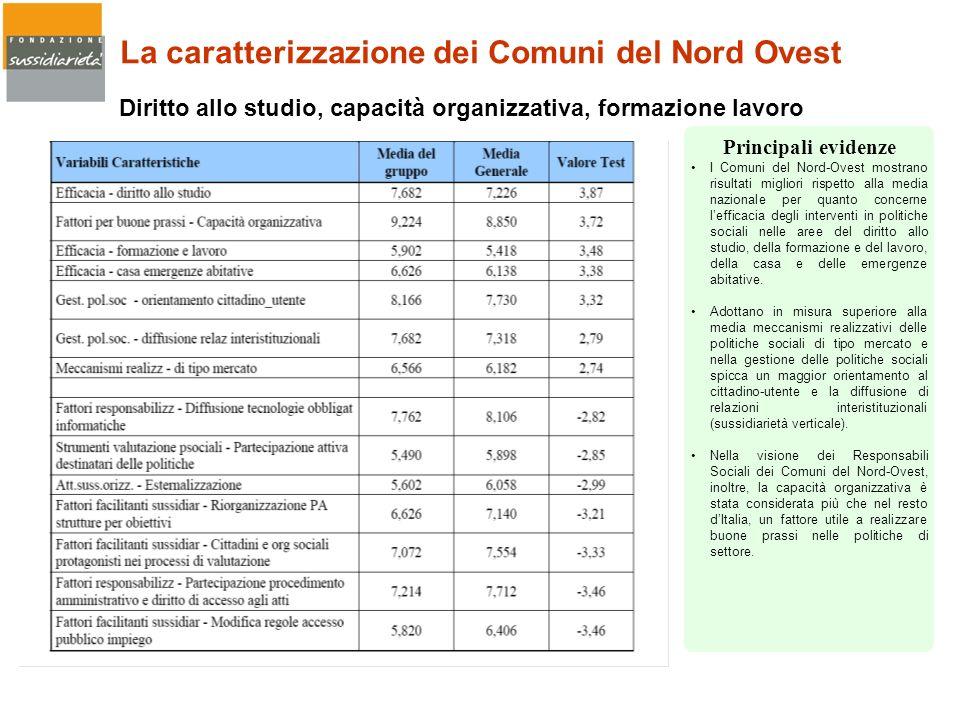 La caratterizzazione dei Comuni del Nord Ovest I Comuni del Nord-Ovest mostrano risultati migliori rispetto alla media nazionale per quanto concerne l