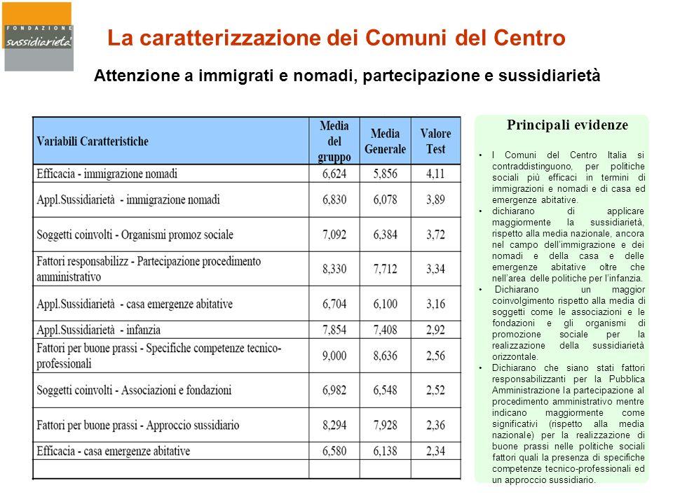 La caratterizzazione dei Comuni del Centro I Comuni del Centro Italia si contraddistinguono, per politiche sociali più efficaci in termini di immigraz