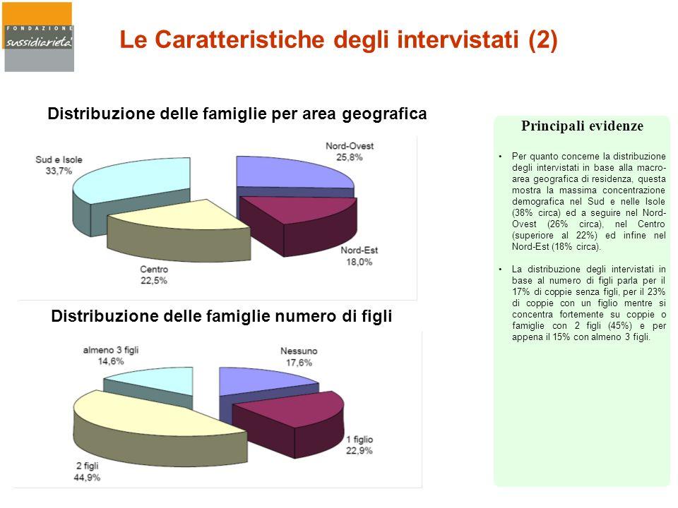 Le Caratteristiche degli intervistati (2) Per quanto concerne la distribuzione degli intervistati in base alla macro- area geografica di residenza, qu