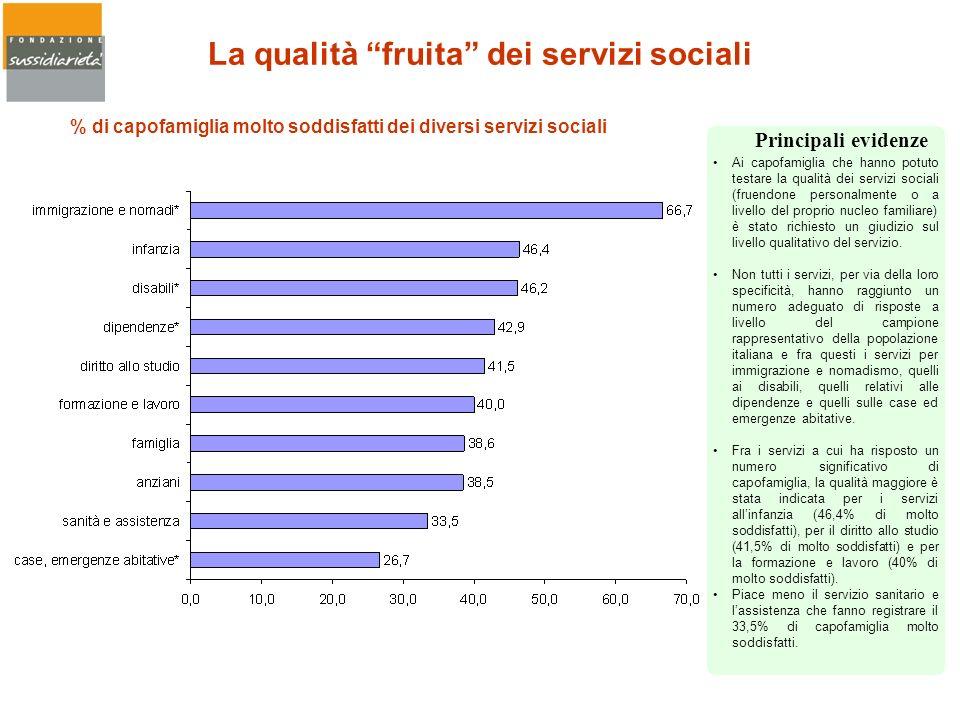 La qualità fruita dei servizi sociali Ai capofamiglia che hanno potuto testare la qualità dei servizi sociali (fruendone personalmente o a livello del