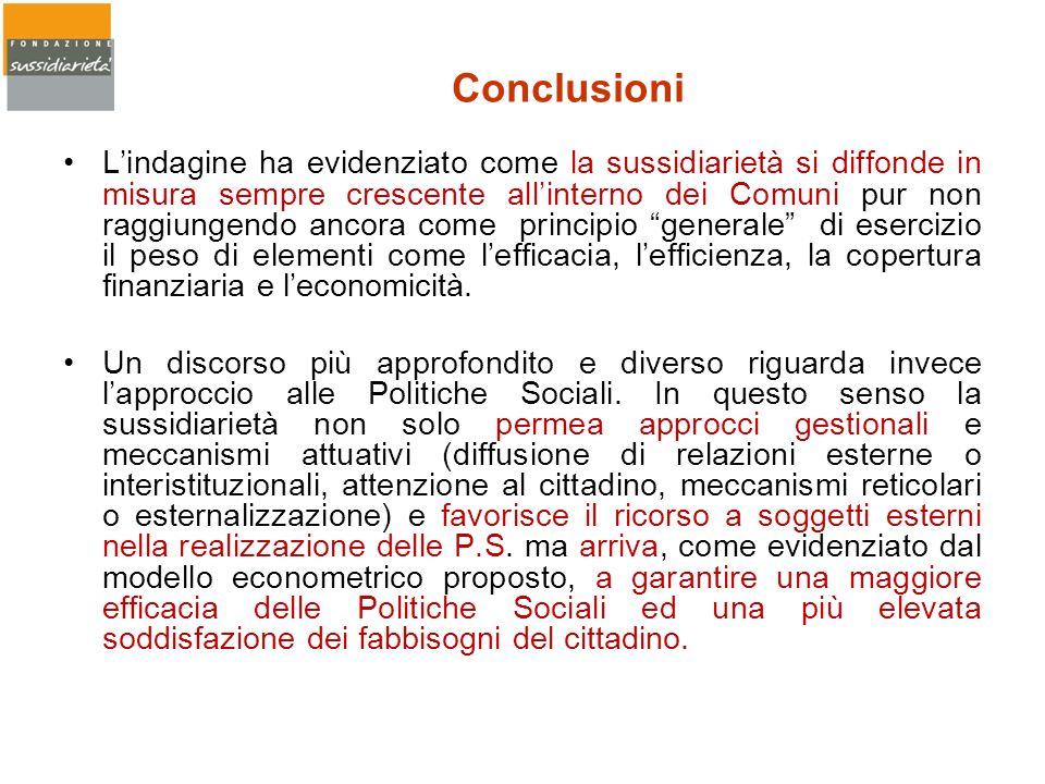 Conclusioni Lindagine ha evidenziato come la sussidiarietà si diffonde in misura sempre crescente allinterno dei Comuni pur non raggiungendo ancora co