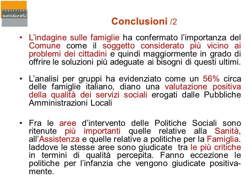 Conclusioni /2 Lindagine sulle famiglie ha confermato limportanza del Comune come il soggetto considerato più vicino ai problemi dei cittadini e quind