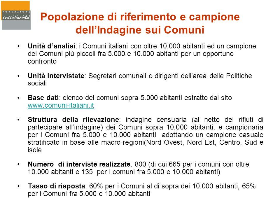Popolazione di riferimento e campione dellIndagine sui Comuni Unità danalisi: i Comuni italiani con oltre 10.000 abitanti ed un campione dei Comuni pi