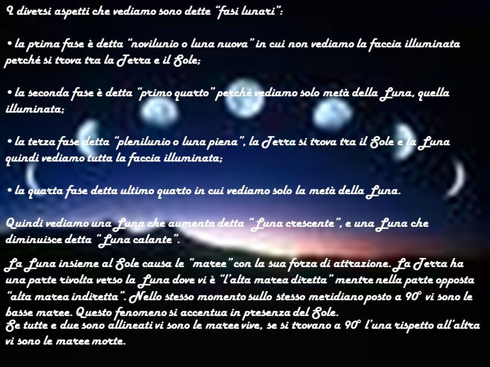 La Luna è lunico satellite raggiunto dalluomo sbarcato lì per la prima volta il 20 luglio 1969. Il primo uomo ad andarvi fu Neil Armstrong. Osservando