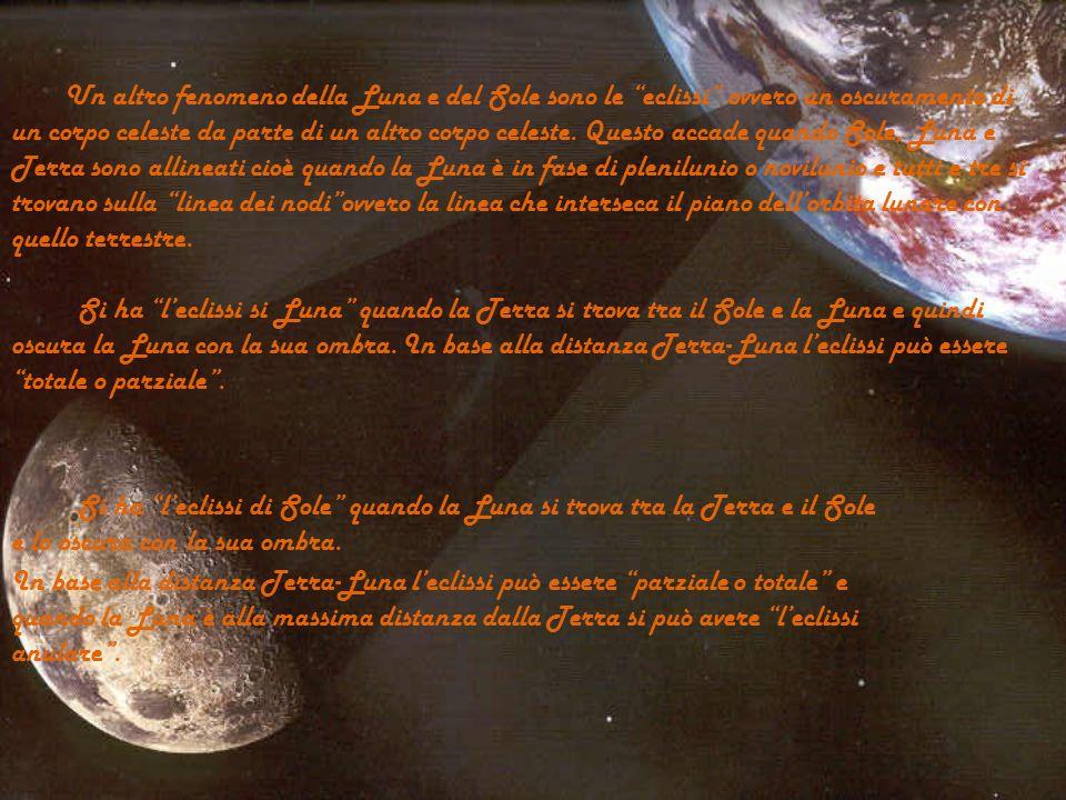 I diversi aspetti che vediamo sono dette fasi lunari: la prima fase è detta novilunio o luna nuova in cui non vediamo la faccia illuminata perché si trova tra la Terra e il Sole; la seconda fase è detta primo quarto perché vediamo solo metà della Luna, quella illuminata; la terza fase detta plenilunio o luna piena, la Terra si trova tra il Sole e la Luna quindi vediamo tutta la faccia illuminata; la quarta fase detta ultimo quarto in cui vediamo solo la metà della Luna.