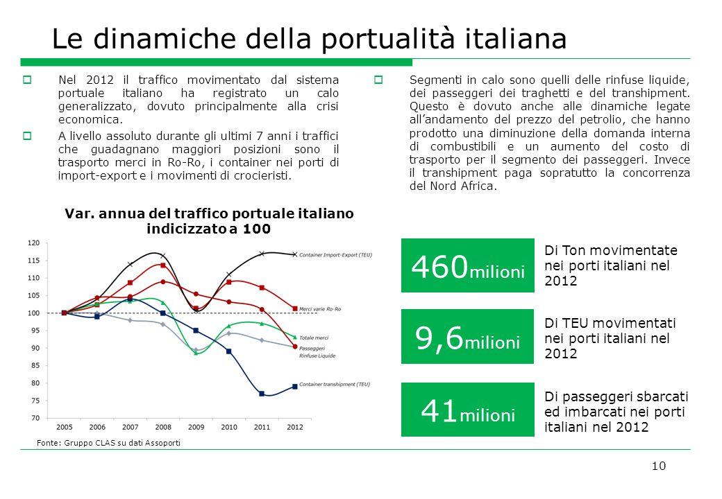 Le dinamiche della portualità italiana Nel 2012 il traffico movimentato dal sistema portuale italiano ha registrato un calo generalizzato, dovuto prin
