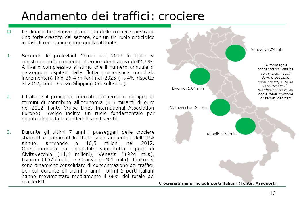 Andamento dei traffici: crociere 13 Le dinamiche relative al mercato delle crociere mostrano una forte crescita del settore, con un un ruolo anticicli
