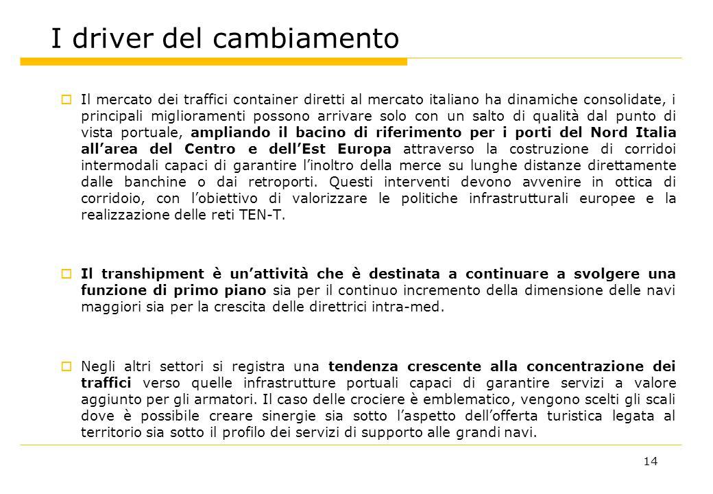 I driver del cambiamento Il mercato dei traffici container diretti al mercato italiano ha dinamiche consolidate, i principali miglioramenti possono ar
