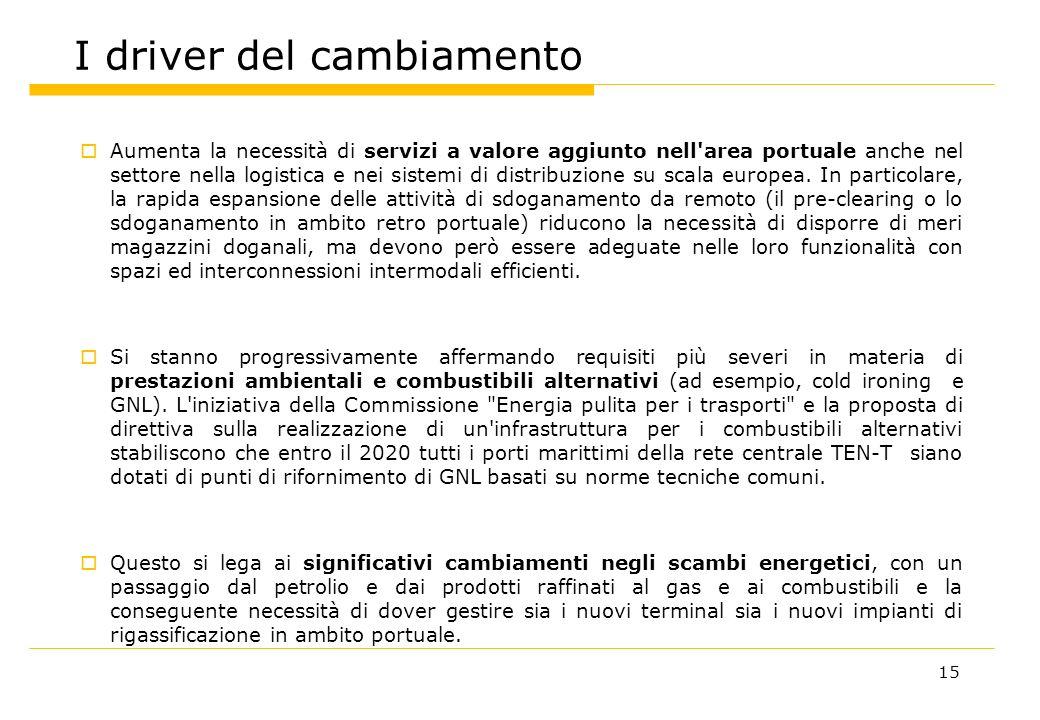 I driver del cambiamento Aumenta la necessità di servizi a valore aggiunto nell'area portuale anche nel settore nella logistica e nei sistemi di distr