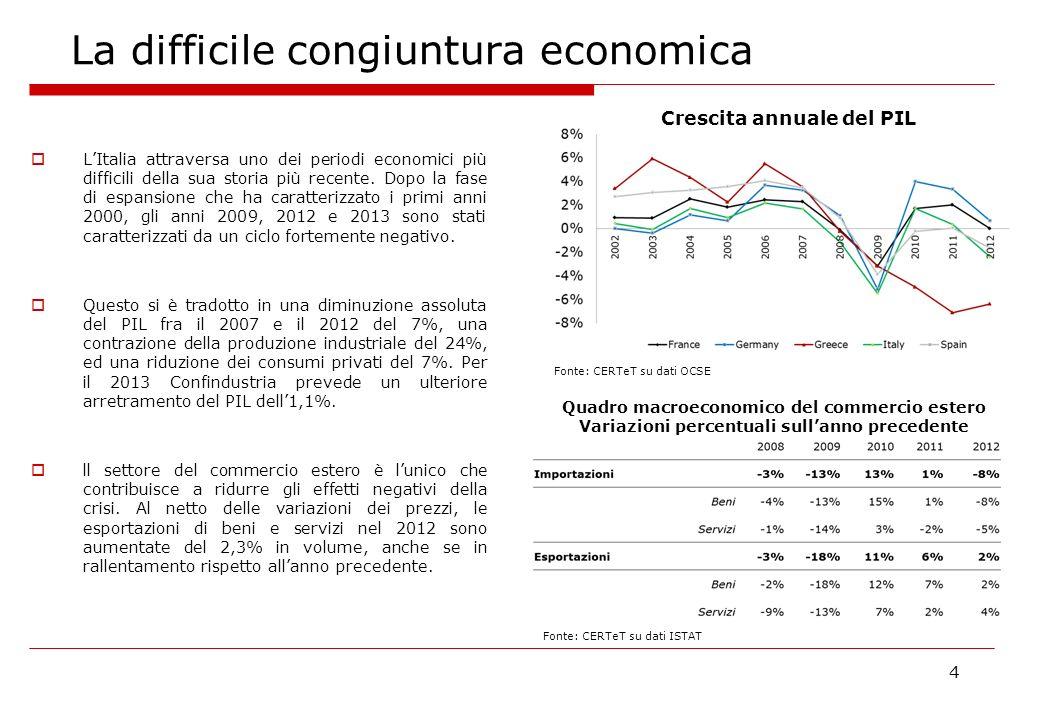 La difficile congiuntura economica LItalia attraversa uno dei periodi economici più difficili della sua storia più recente. Dopo la fase di espansione