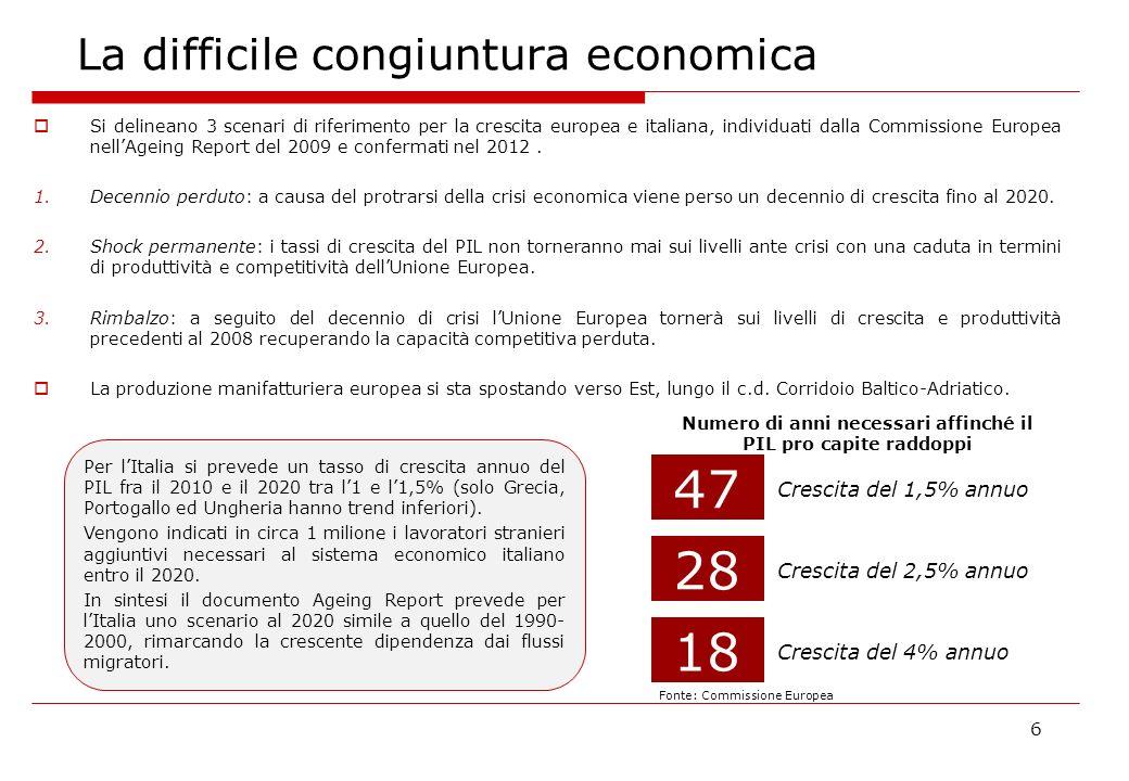 La difficile congiuntura economica 6 Si delineano 3 scenari di riferimento per la crescita europea e italiana, individuati dalla Commissione Europea n