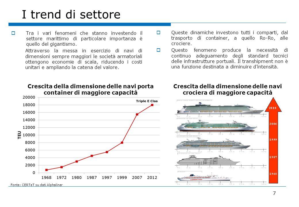 I trend di settore Tra i vari fenomeni che stanno investendo il settore marittimo di particolare importanza è quello del gigantismo. Attraverso la mes