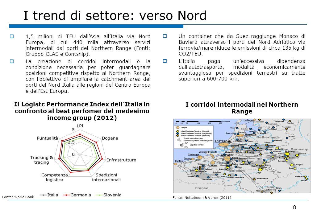 1,5 milioni di TEU dallAsia allItalia via Nord Europa, di cui 440 mila attraverso servizi intermodali dai porti del Northern Range (Fonti: Gruppo CLAS