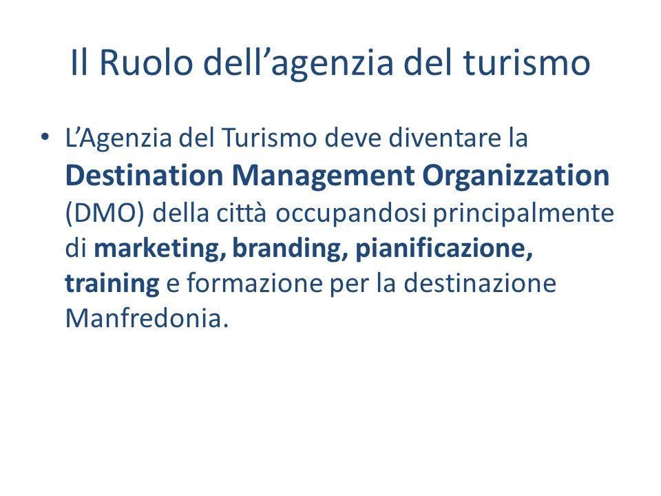 Il Ruolo dellagenzia del turismo LAgenzia del Turismo deve diventare la Destination Management Organizzation (DMO) della città occupandosi principalmente di marketing, branding, pianificazione, training e formazione per la destinazione Manfredonia.