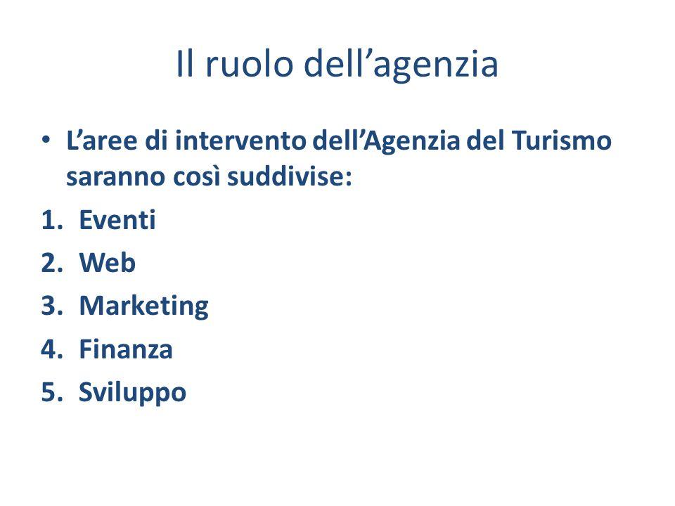 Il ruolo dellagenzia Laree di intervento dellAgenzia del Turismo saranno così suddivise: 1.Eventi 2.Web 3.Marketing 4.Finanza 5.Sviluppo