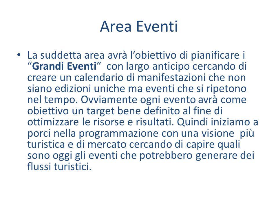 Area Eventi La suddetta area avrà lobiettivo di pianificare iGrandi Eventi con largo anticipo cercando di creare un calendario di manifestazioni che non siano edizioni uniche ma eventi che si ripetono nel tempo.