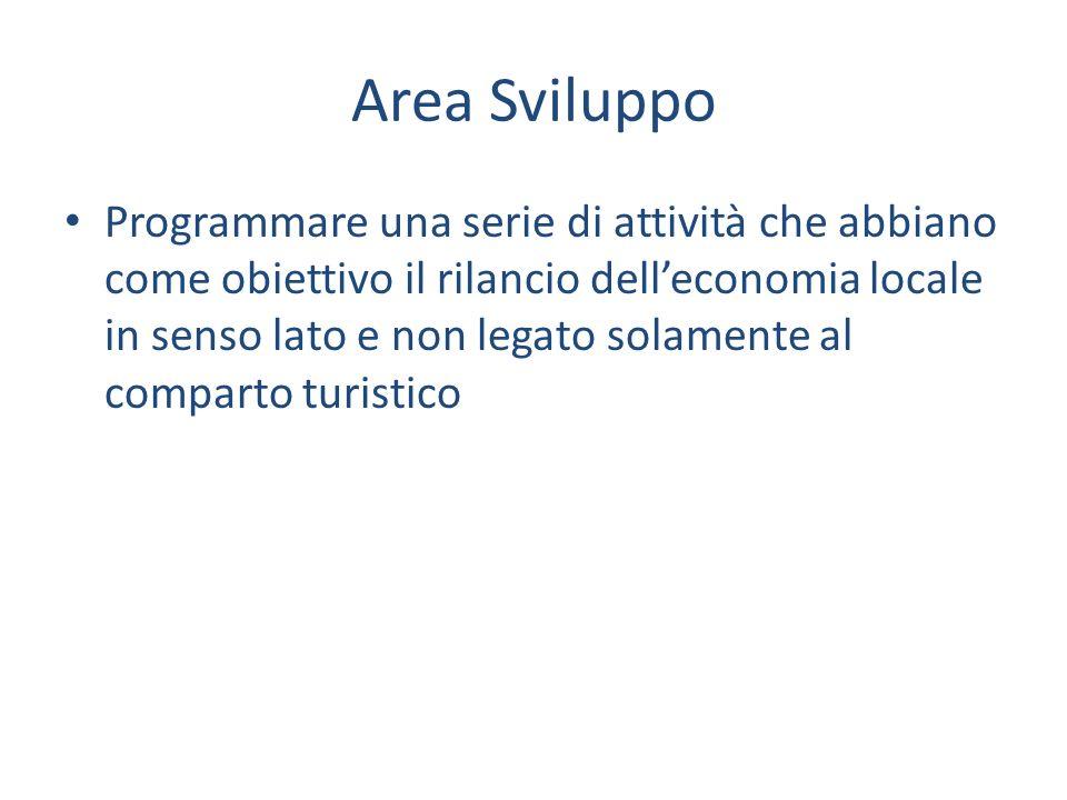 Area Sviluppo Programmare una serie di attività che abbiano come obiettivo il rilancio delleconomia locale in senso lato e non legato solamente al comparto turistico