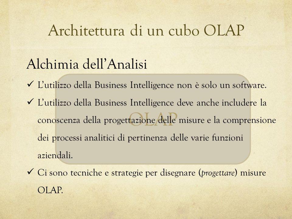 OLAP Architettura di un cubo OLAP Alchimia dellAnalisi Lutilizzo della Business Intelligence non è solo un software. Lutilizzo della Business Intellig