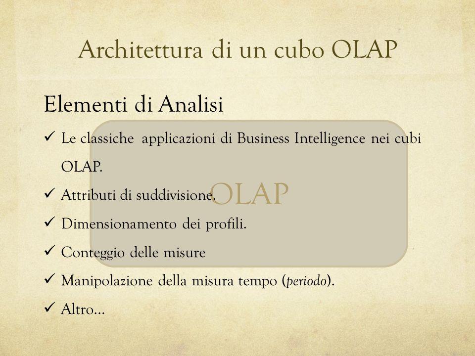OLAP Architettura di un cubo OLAP Elementi di Analisi Le classiche applicazioni di Business Intelligence nei cubi OLAP. Attributi di suddivisione. Dim