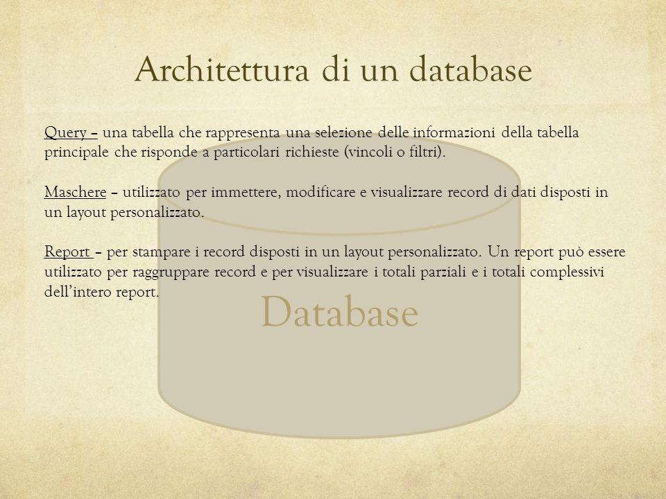 Database Query – una tabella che rappresenta una selezione delle informazioni della tabella principale che risponde a particolari richieste (vincoli o