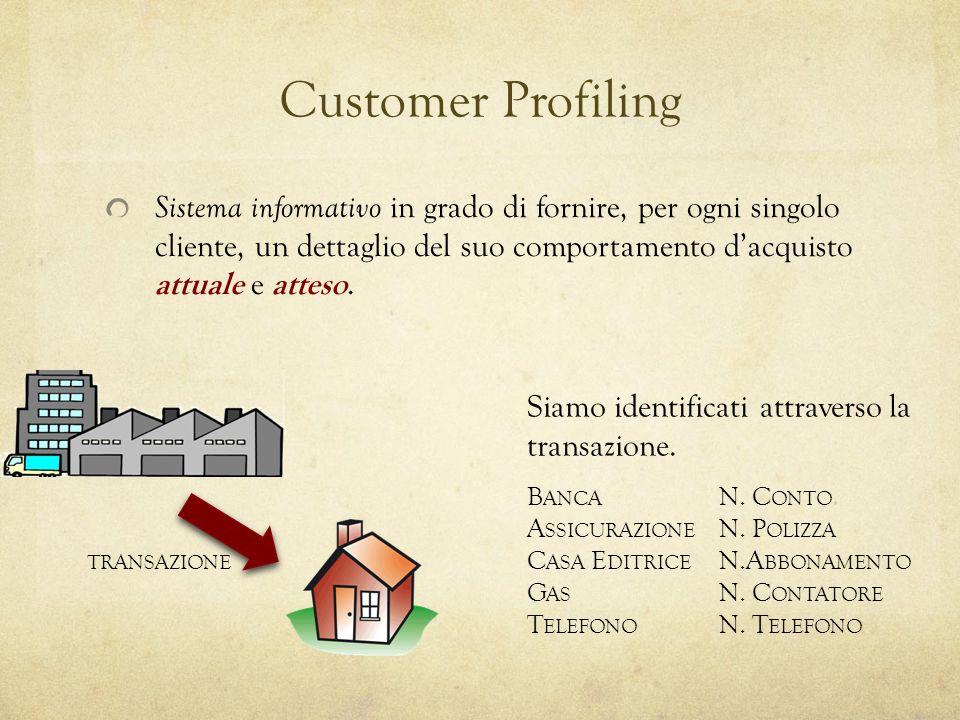 Customer Profiling Sistema informativo in grado di fornire, per ogni singolo cliente, un dettaglio del suo comportamento dacquisto attuale e atteso. S