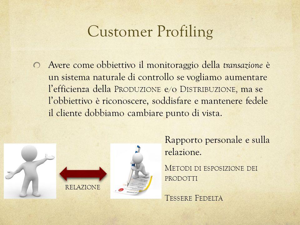 Customer Profiling Avere come obbiettivo il monitoraggio della transazione è un sistema naturale di controllo se vogliamo aumentare lefficienza della