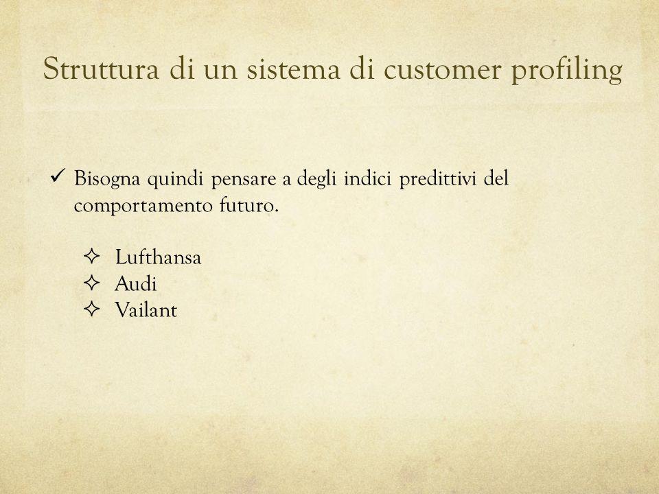 Struttura di un sistema di customer profiling Bisogna quindi pensare a degli indici predittivi del comportamento futuro. Lufthansa Audi Vailant